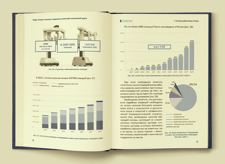 Книга о робот-ассистированной хирургии