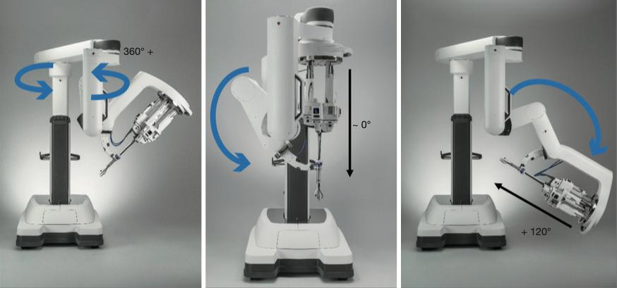 Вращение консоли пациента робота da Vinci SP