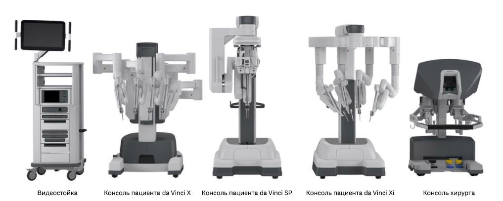 Хирургические системы da Vinci